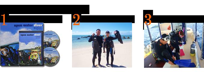 ダイビングライセンス講習の内容