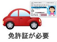 車と運転免許証のイラスト